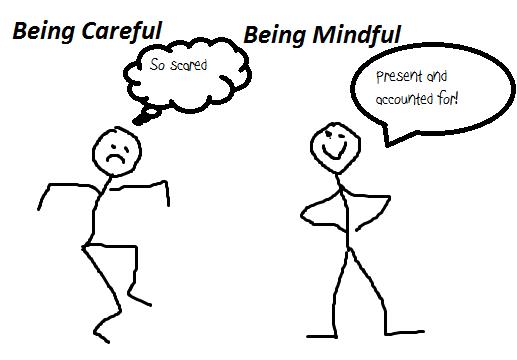 "Word War Won: ""Being Careful"" vs. ""Being Mindful"" | Wear ..."